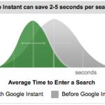 Google Instant will KILL SEO