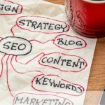 SEO: Which is more important – content or links?