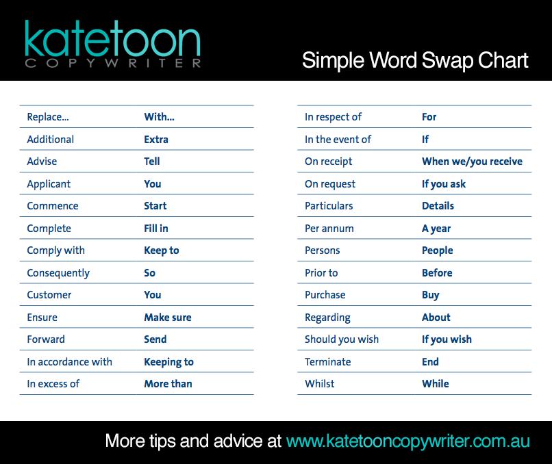 Kate-Toon-simple-word-swap-chart