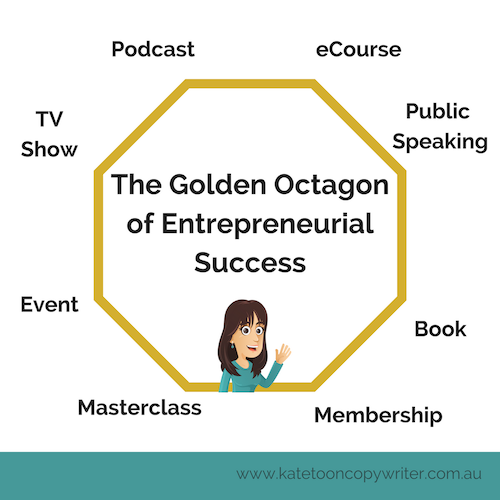 The golden triangle of entrepreneurial success